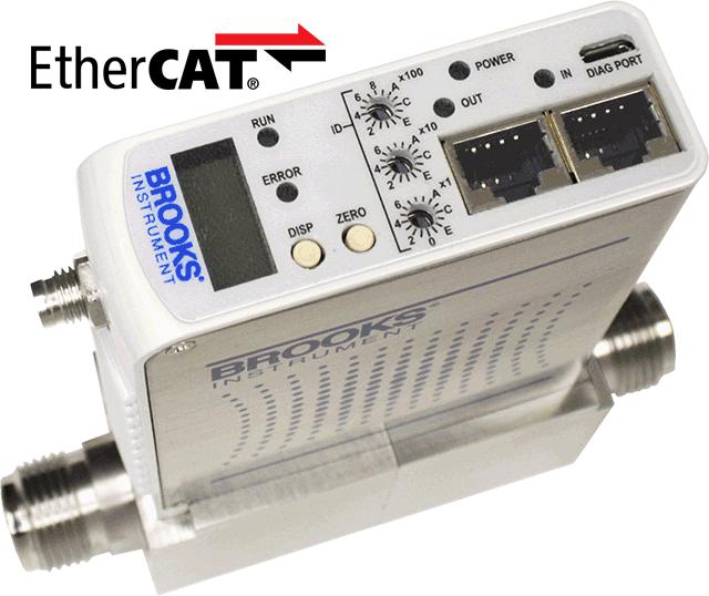 GF100 系列 EtherCAT