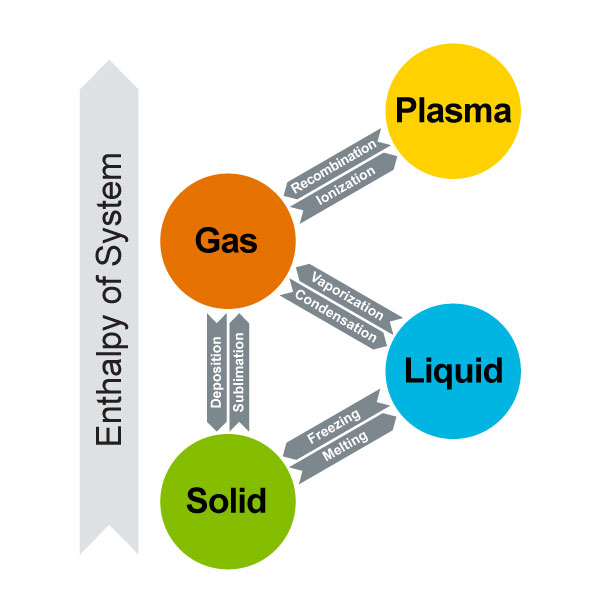 Brooks vapor products illustration