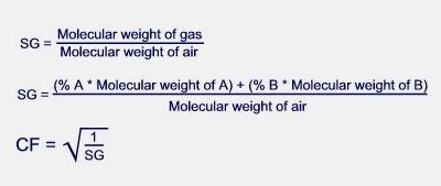 Conversion Factor Calculations