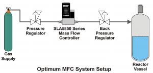 Optimum MFC System Setup