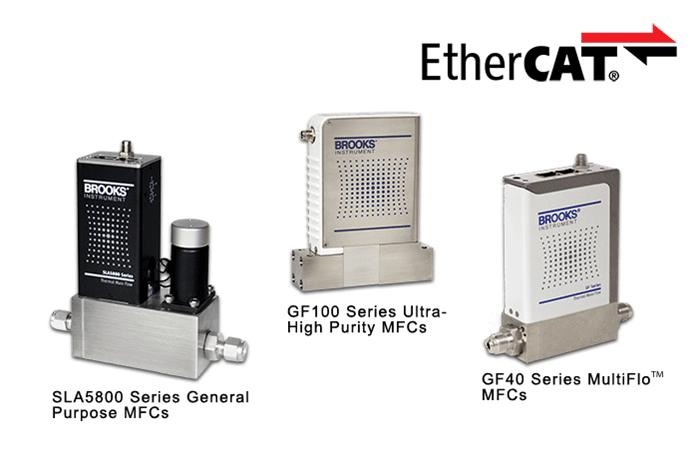 GF40, GF100 & SLA Series MFCs with EtherCAT®