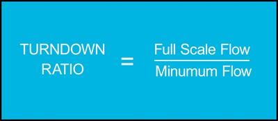 Turndown Ratio Equation